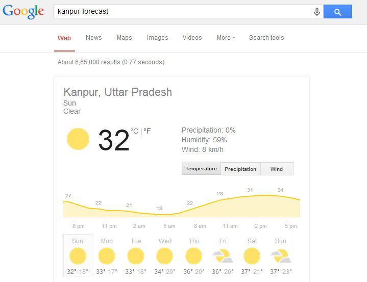google forecast