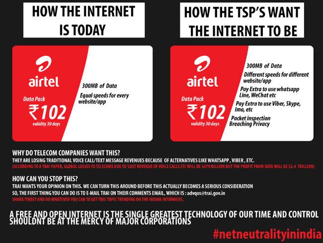 Airtel Net Neutrality