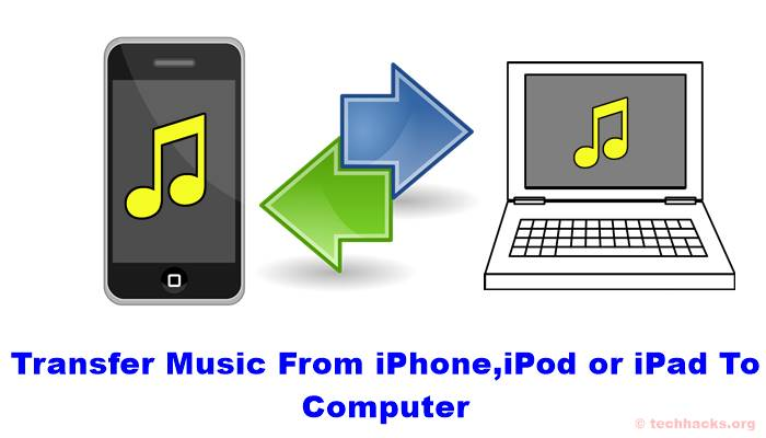 How To Transfer Music From iPhone,iPod or iPad To Computer