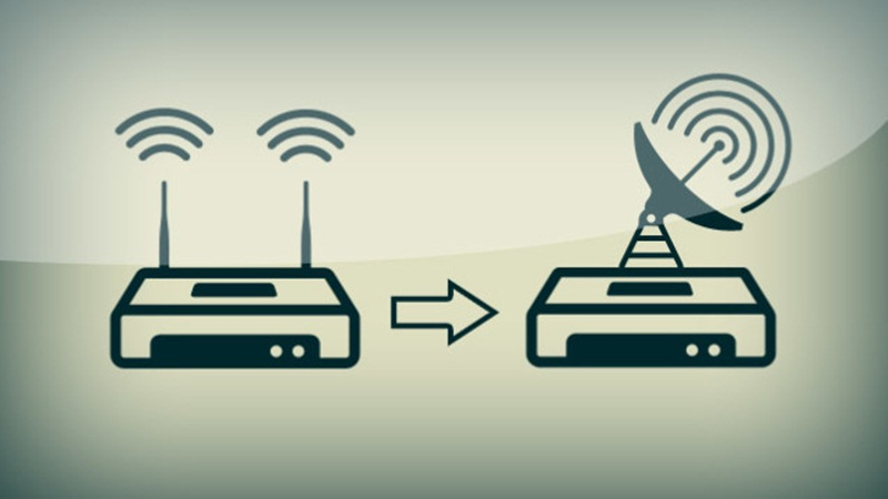 How To Increase And Improve Your Wi-Fi Speed