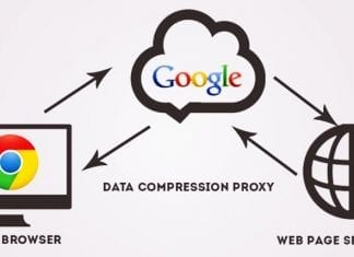Reduce Data Usage In Computer Using Google Chrome