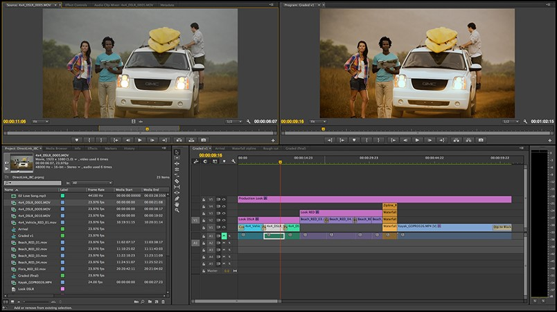 Adobe Premier Pro,Top 10 Video Editing Softwares For Windows