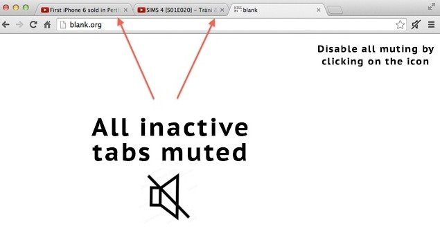 Mute All Inactive Tabs