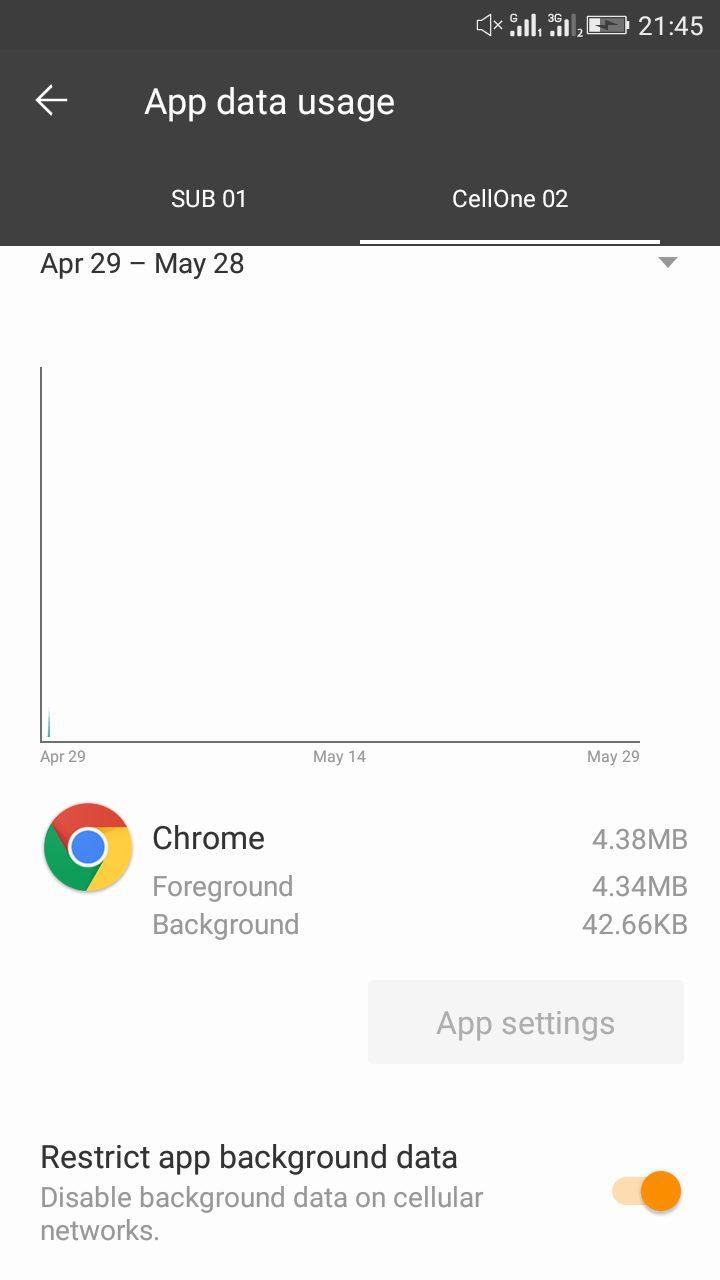 Restrict App Background Data