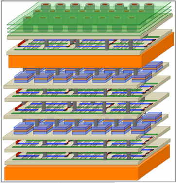 N3XT Chip Makes Normal Computer To Supercomputer as 1000 Times Faster