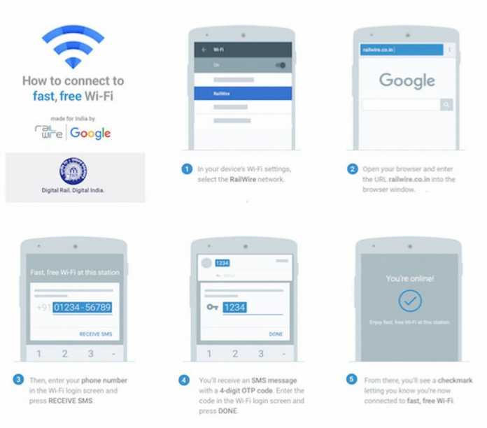 Google and RailTel's Free Public WiFi Service launched in India