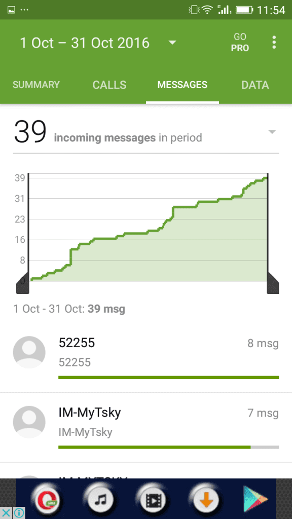 View Call Statistics for Each Contact On Your Android