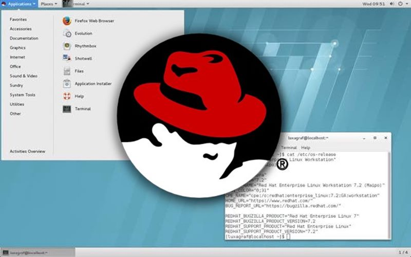 Get Red Hat Enterprise Linux (RHEL) OS For Free