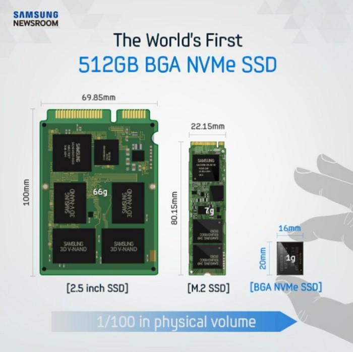 Samsung's 512GB NVMe SSD
