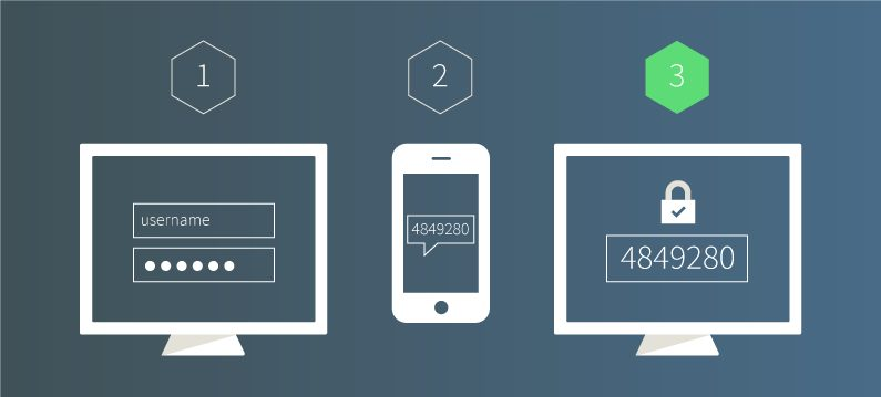 Using Two-Factor Authentication