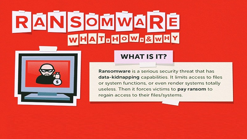 India Among Top 5 Countries Attacked by Ransomware