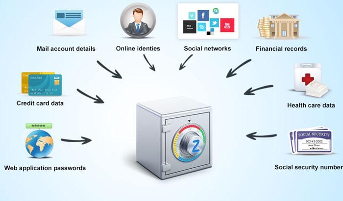 Secure your Social Media Accounts