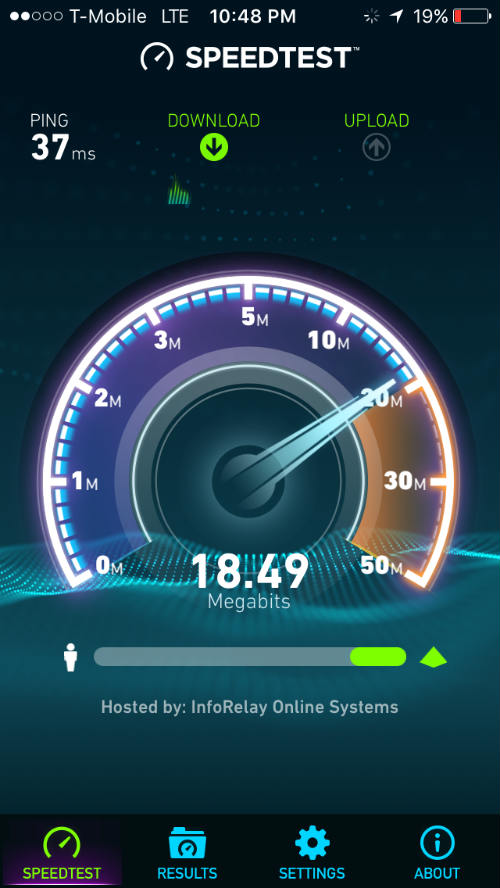 Hacked 4G Data SpeedTest