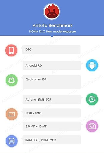 Nokia D1C Android Device Appears On Bench-Marking Website