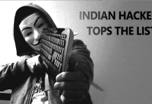 Indian Hackers are Dominating Facebook's Bug Bounty Program