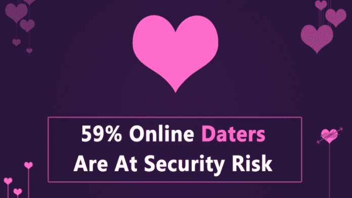 Alert! 59 Percent Online Daters in India are at Security Risk