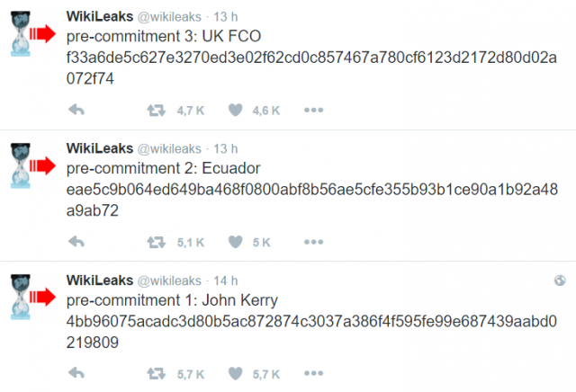 Tweets Of Wikileaks