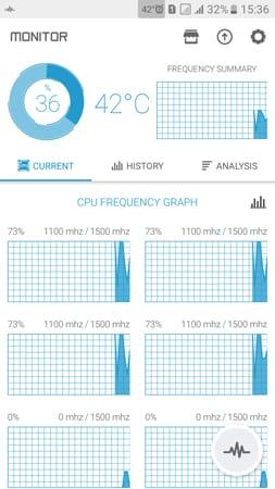 Using CPU Monitor