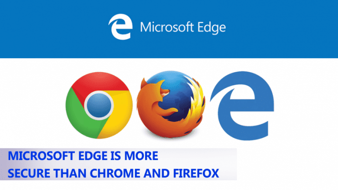 Microsoft Edge Is Way More Secure Than Google Chrome & Firefox