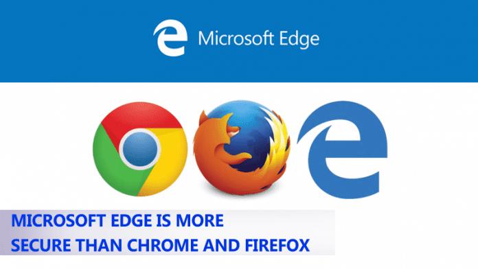 Microsoft Edge Is Way More Secure Than Google Chrome & Firefox