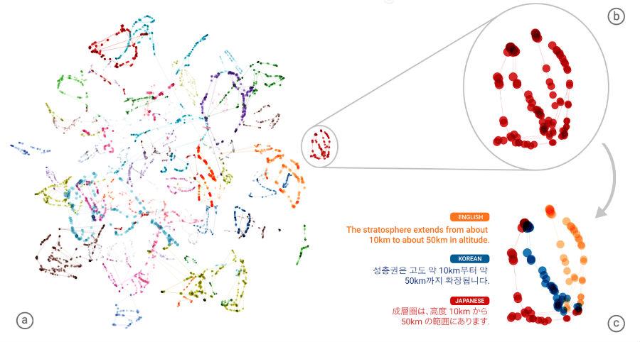 GNMT 3D Map