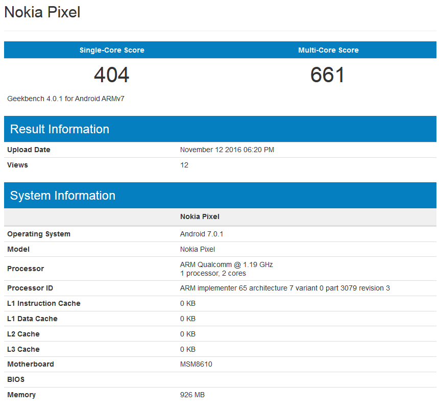 New Nokia Android Device Appears On Bench-Marking Website