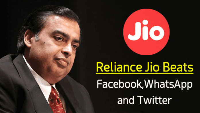 Reliance Jio Creates Another World Record!!