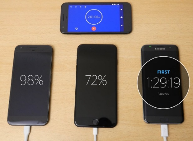 Pixel Supports Fast Charging