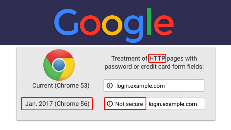 Finally, Google Chrome Will Tell You Which Websites Are Not Secure