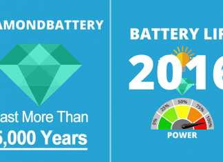 These Diamond Batteries Could Last More Than 5,000 Years