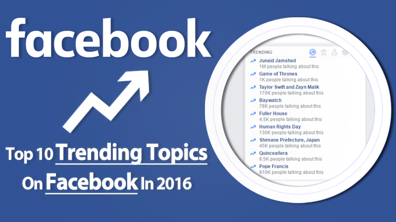 "Facebook Akhirnya Hapus Fitur Kontroversial ""Trending Topics"" #FacebookDown"