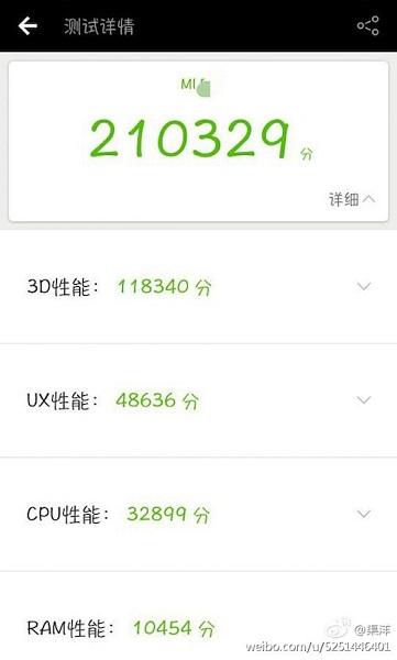 Mi 6 Benchmark Test - Xiaomi Mi 6 Runs AnTuTu, Allegedly Scores Record-Breaking Points
