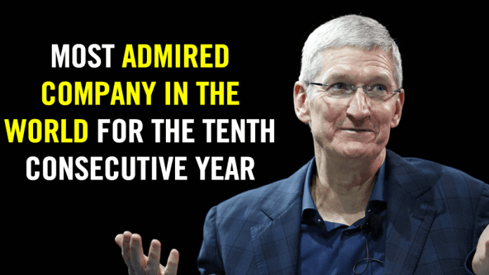 Apple Named The Most Admired Company In The World For 10th Time In A Row