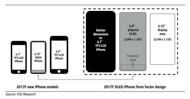 IMG Apple 1 - Apple iPhone 8 Ditching The Home Button