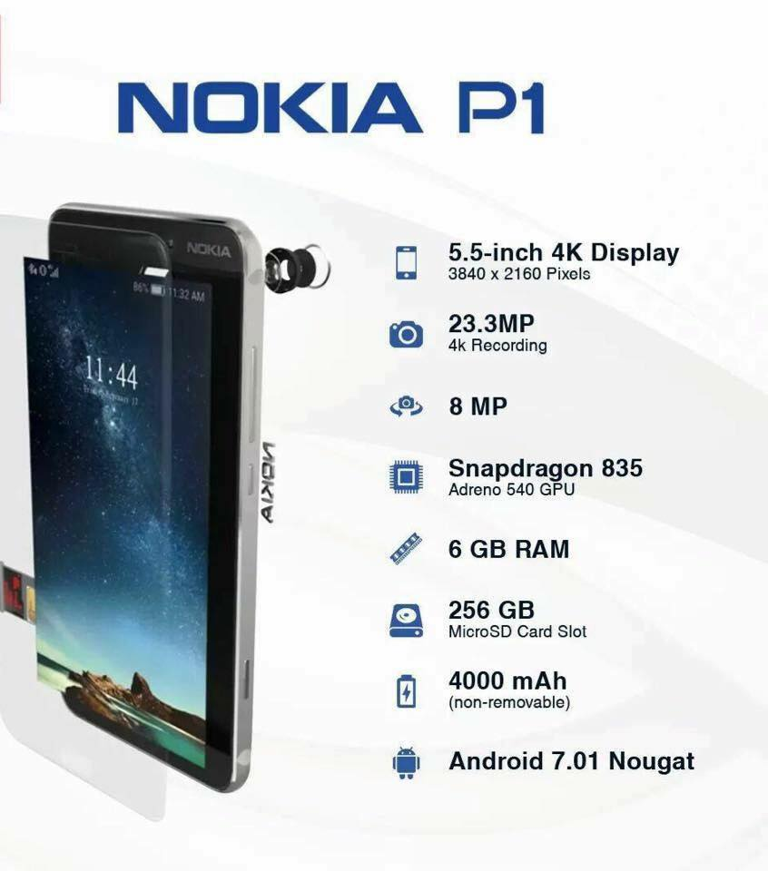 Image result for Nokia P1