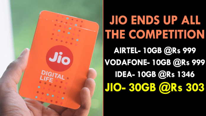 Reliance Jio Ends Up All The Competition At Just Rs 303/-
