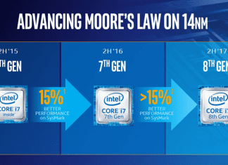 Soon Intel Will Release 8th Generation Coffee Lake CPUs
