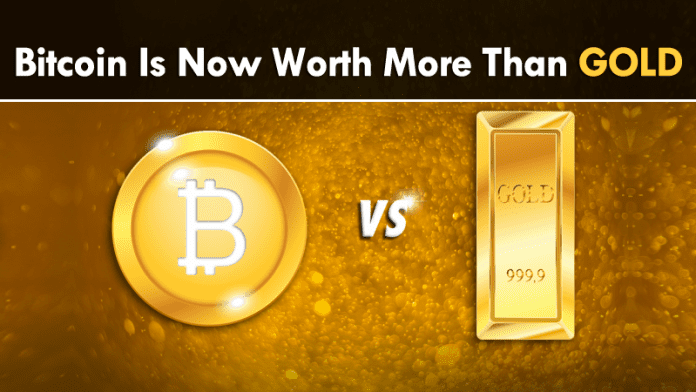 Bitcoin Is Now Worth More Than Gold For The First Time Ever