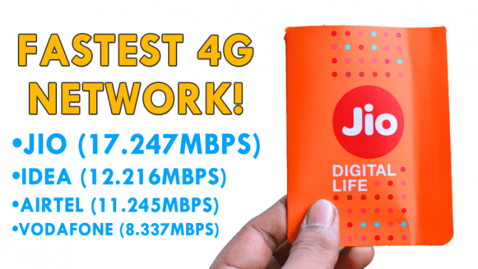 Reliance Jio 4G Download Speed Is The Fastest In India