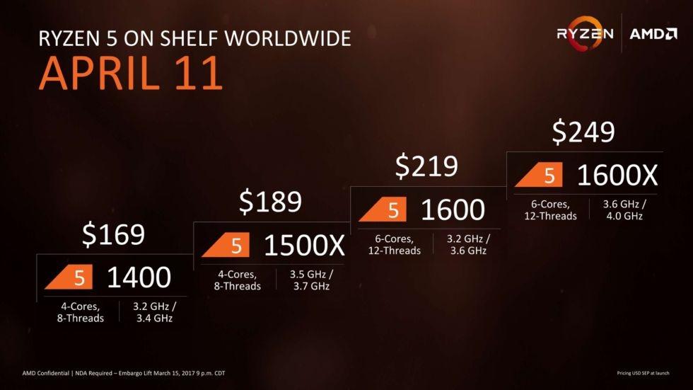 Ryzen 5 Price Chart