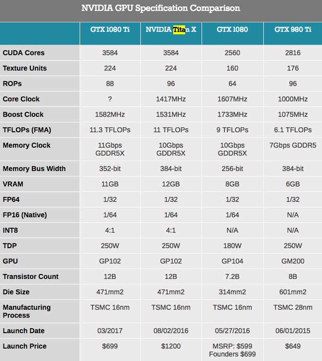 Image Source: Anandtech
