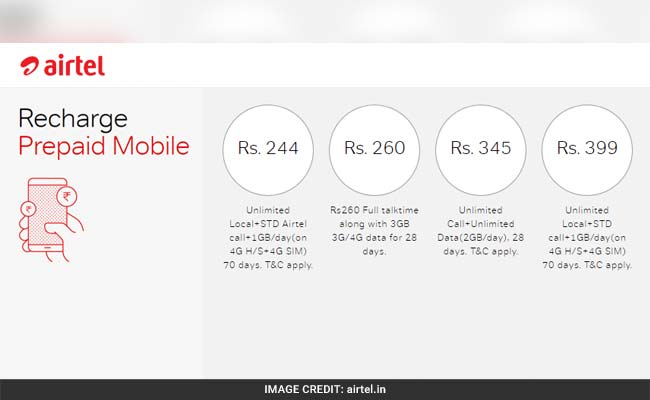 Airtel Is Offering 70GB 4G Data At Rs. 244 To Counter Jio
