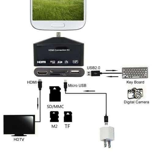 Chromecast or HDMI
