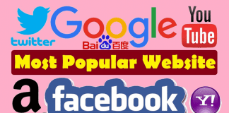 Here Are the Most Visited Web Pages In The World