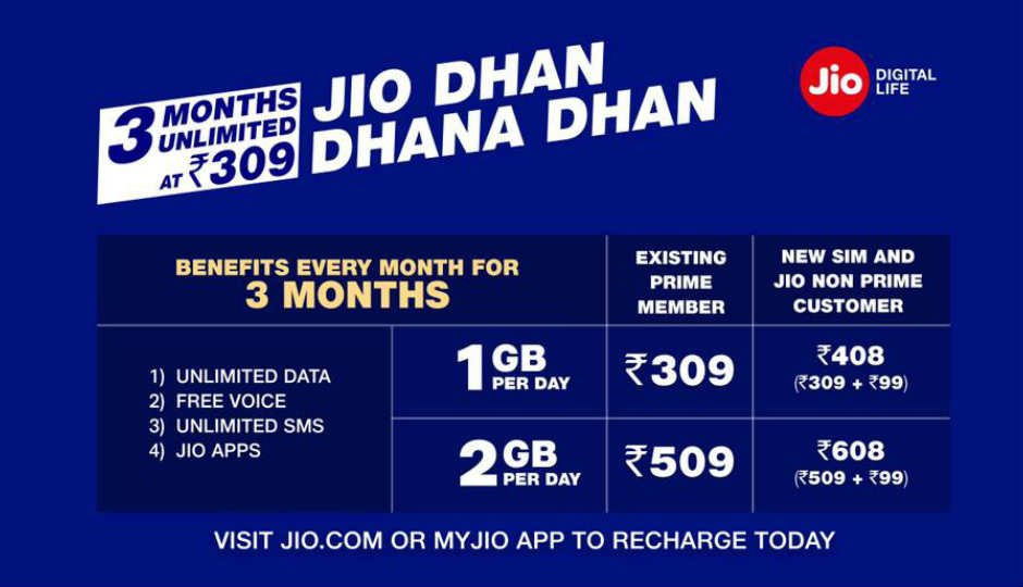 "Jio Launches ""Dhan Dhana Dhan"" Offer"
