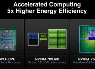 NVIDIA Volta GPUs Will Feature High-Performance GDDR6 Memory
