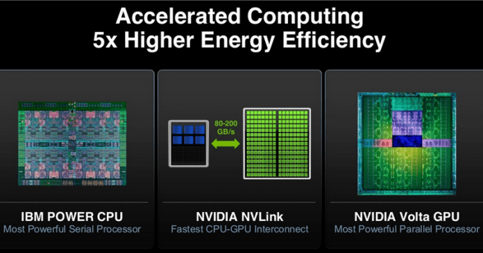 NVIDIA Volta GPUs Will Feature High-Performance GDDR6 Memory