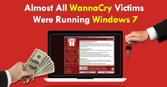 Almost All WannaCry Victims Were Running Windows 7
