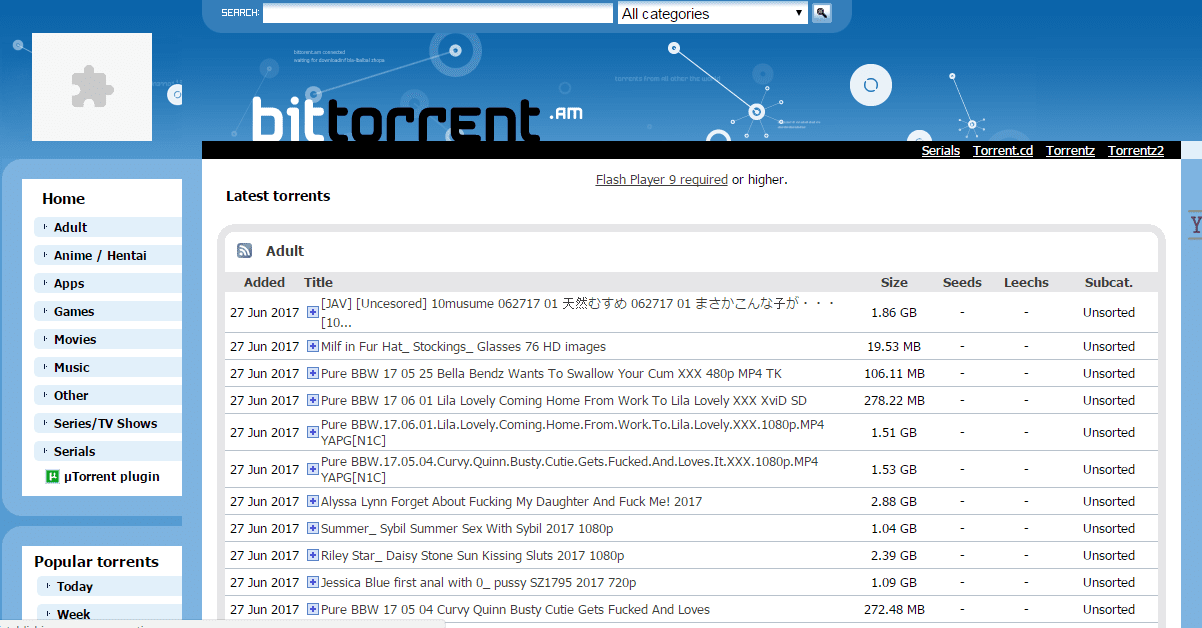 The Top Torrent Sites