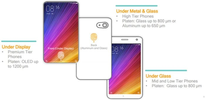 IMG 1 2 - Qualcomm's New Fingerprint Sensors Go Through Metal, Glass & Displays